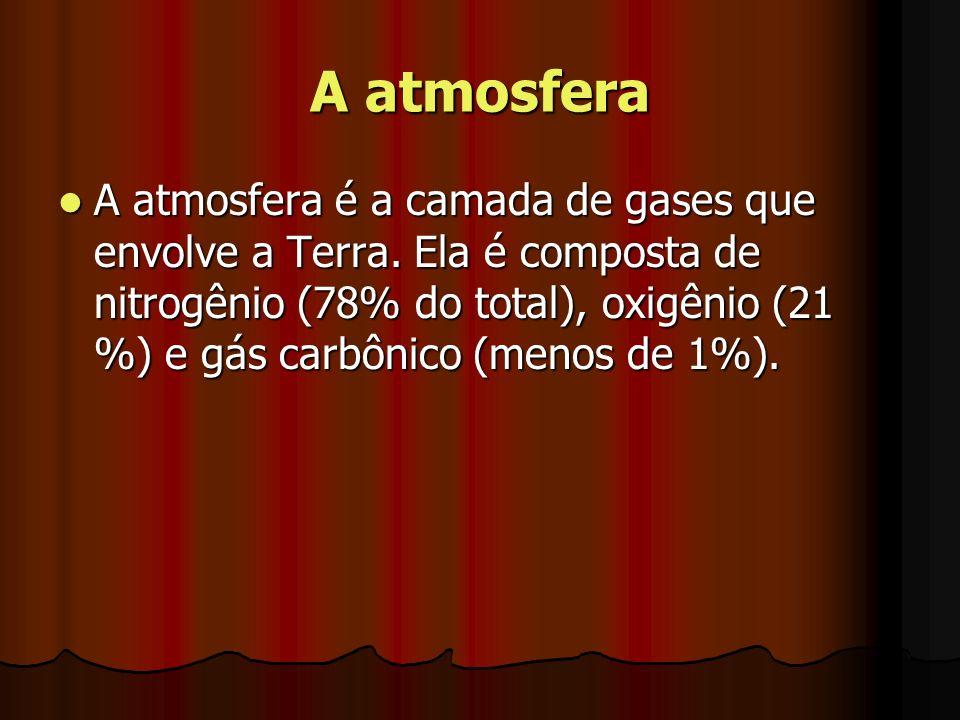 A atmosfera A atmosfera é a camada de gases que envolve a Terra. Ela é composta de nitrogênio (78% do total), oxigênio (21 %) e gás carbônico (menos d