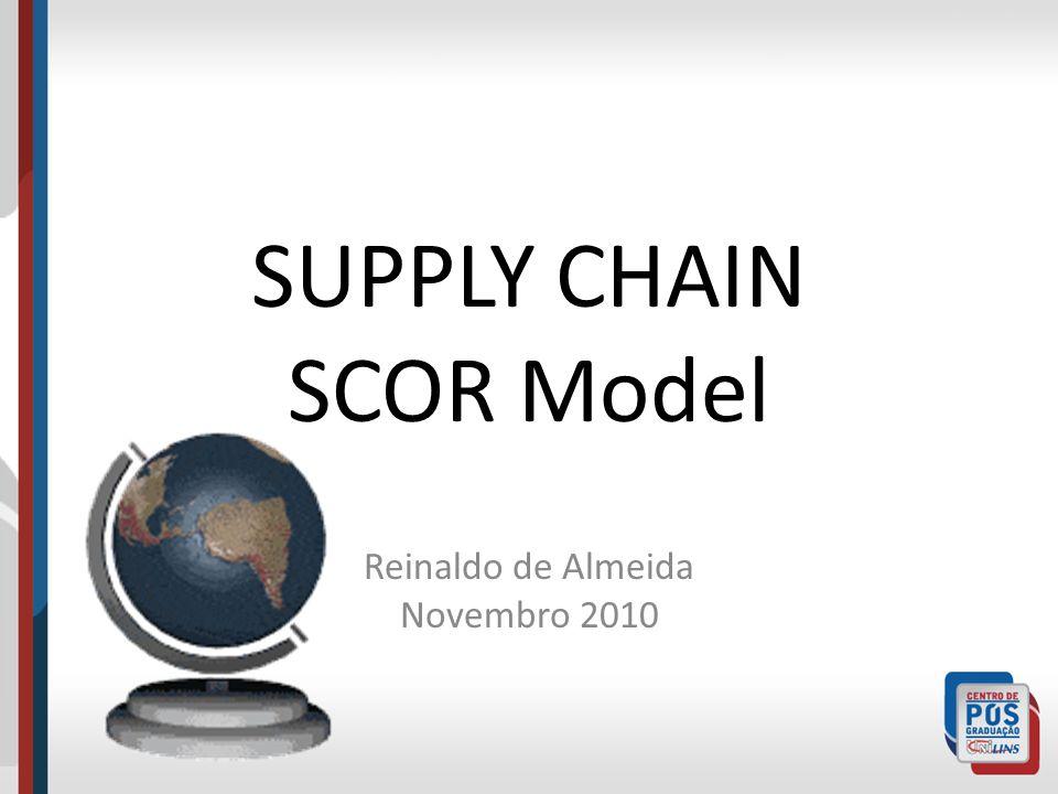 Sumário História Conceitos Modelo SCOR (Supply Chain Operation Reference) e GSCF ( Global Supply Chain Forum) Mapeamento de uma CS - avaliação