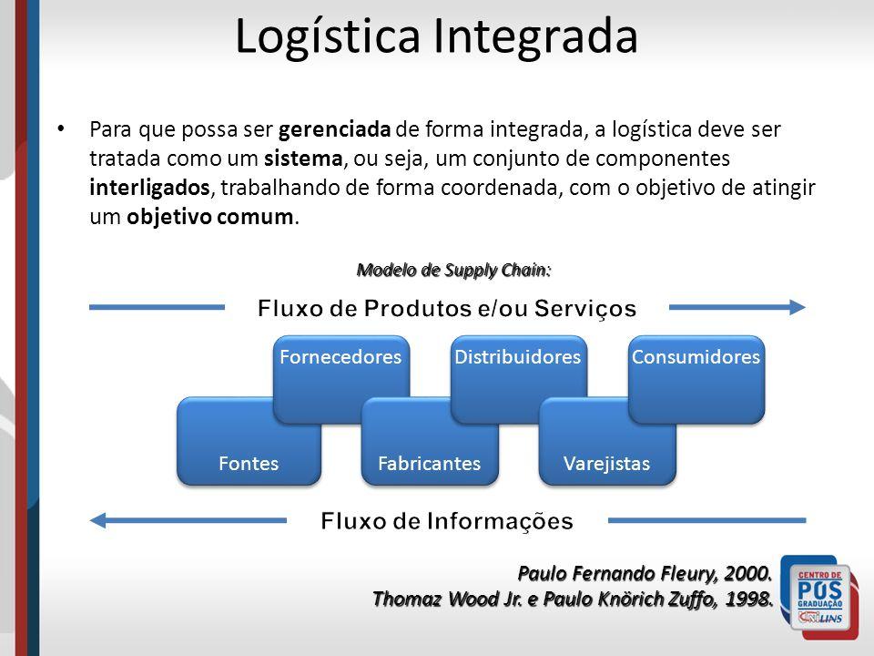 Modelo SCOR 12/1/201415 Modelo de referência elaborado pelo Supply-Chain Council que descreve Processos que fazem parte da Cadeia de Suprimentos relacionando-os com melhores práticas e métricas adequadas.