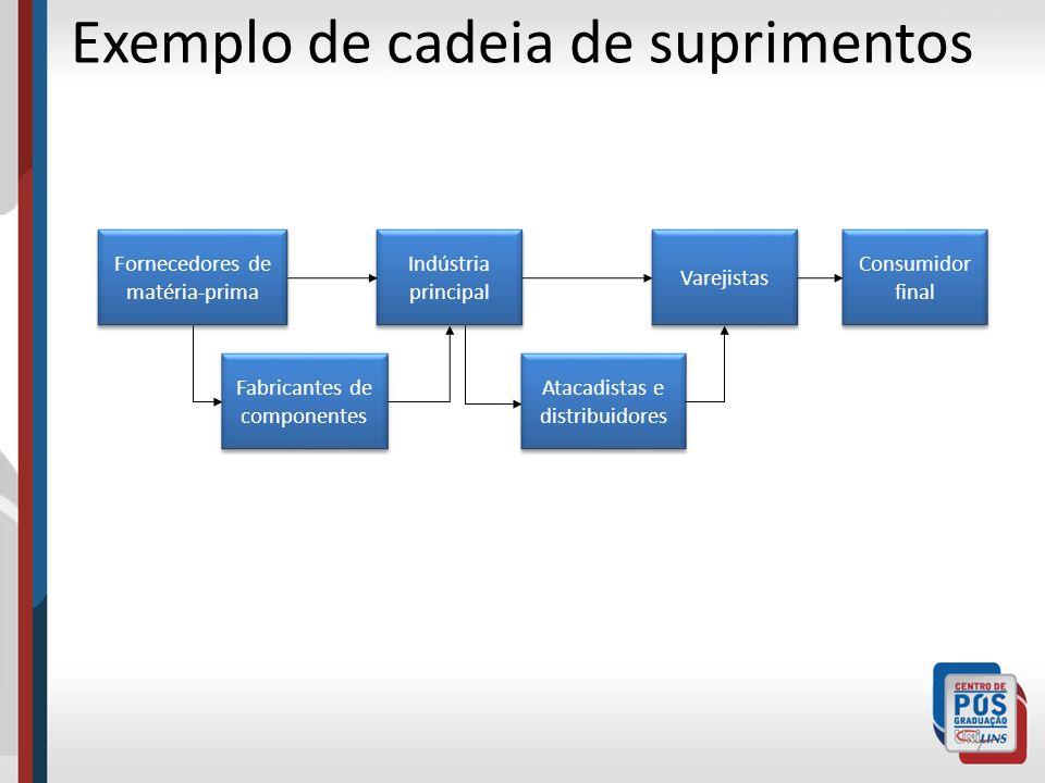 Quadro Resumo dos Processos 12/1/201438