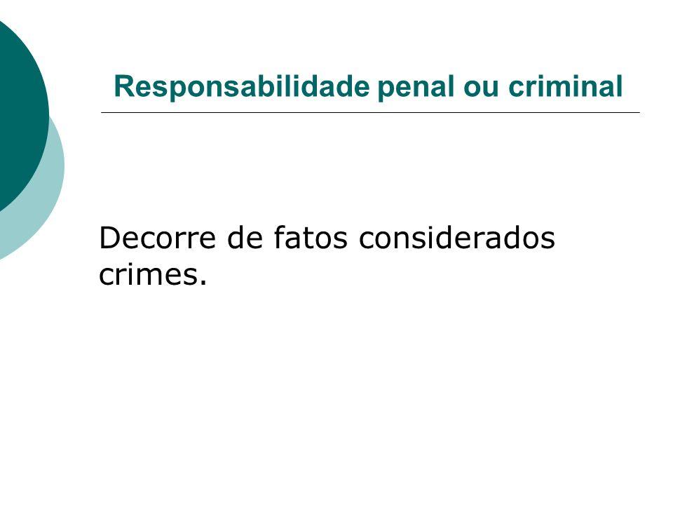 Responsabilidade penal ou criminal Decorre de fatos considerados crimes.