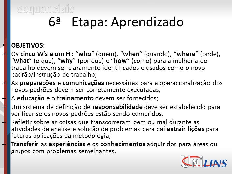 6ªEtapa: Aprendizado OBJETIVOS: –Os cinco Ws e um H : who (quem), when (quando), where (onde),what (o que), why (por que) e how (como) para a melhoria do trabalho devem ser claramente identificados e usados como o novo padrão/instrução de trabalho; –As preparações e comunicações necessárias para a operacionalização dos novos padrões devem ser corretamente executadas; –A educação e o treinamento devem ser fornecidos; –Um sistema de definição de responsabilidade deve ser estabelecido para verificar se os novos padrões estão sendo cumpridos; –Refletir sobre as coisas que transcorreram bem ou mal durante as atividades de análise e solução de problemas para daí extrair lições para futuras aplicações da metodologia; –Transferir as experiências e os conhecimentos adquiridos para áreas ou grupos com problemas semelhantes.