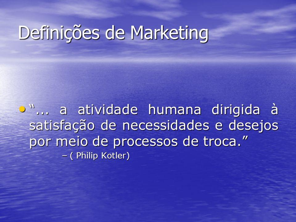 Definições de Marketing Criar e manter clientes Criar e manter clientes – ( Theodore Levitt)