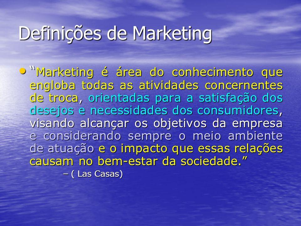 Definições de Marketing... a atividade humana dirigida à satisfação de necessidades e desejos por meio de processos de troca.... a atividade humana di