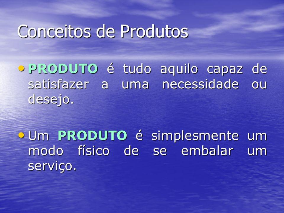 Definições de Marketing Marketing é área do conhecimento que engloba todas as atividades concernentes de troca, orientadas para a satisfação dos desej