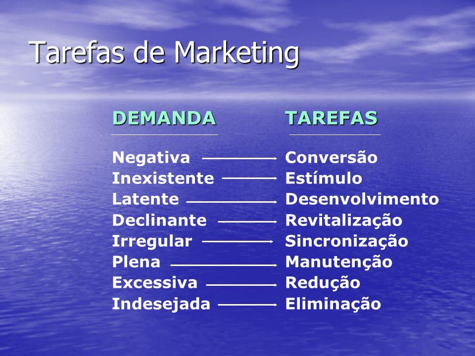 Conceitos de Mercado MERCADO é uma arena para trocas potenciais. MERCADO é uma arena para trocas potenciais. MERCADO consiste nos consumidores potenci