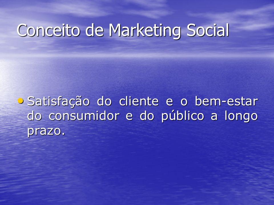 Conceito de Marketing Atendimento das necessidades e desejos do consumidor, de forma efetiva e eficiente. Atendimento das necessidades e desejos do co