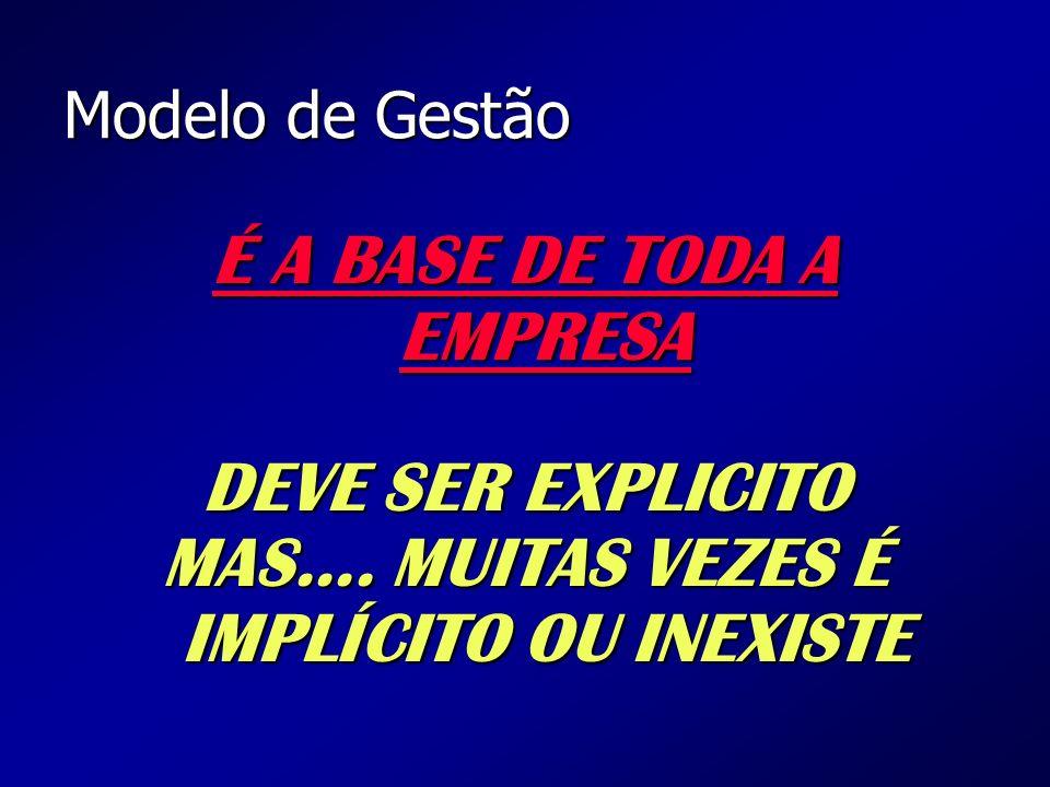 Modelo de Gestão É A BASE DE TODA A EMPRESA DEVE SER EXPLICITO MAS....