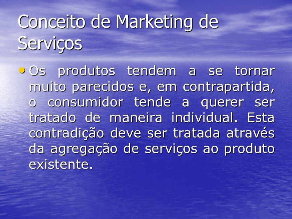Conceito de Marketing Social Satisfação do cliente e o bem-estar do consumidor e do público a longo prazo. Satisfação do cliente e o bem-estar do cons