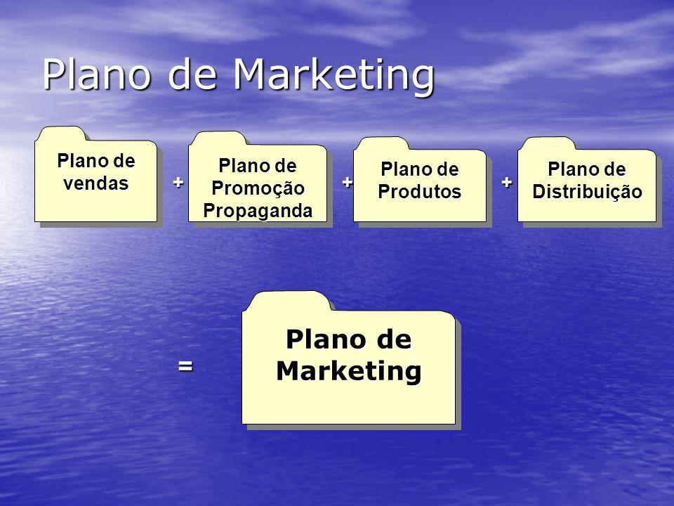 Conceito O Plano de marketing estabelece objetivos, metas e estratégias do composto de marketing em sintonia com o plano estratégico geral da empresa.