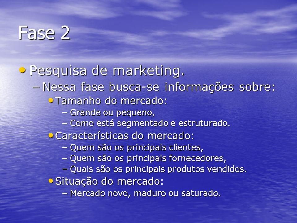Fase 1 Definição dos objetivos gerais: Definição dos objetivos gerais: – Nessa fase ocorre a identificação genérica das necessidades da empresa, atrav