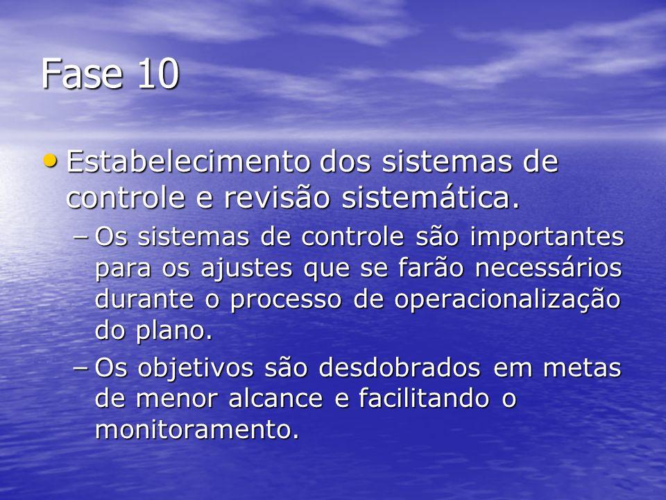 Fase 9 Comunicação do plano. Comunicação do plano. – A consecução dos objetivos planejados somente será possível com o envolvimento de todas as pessoa