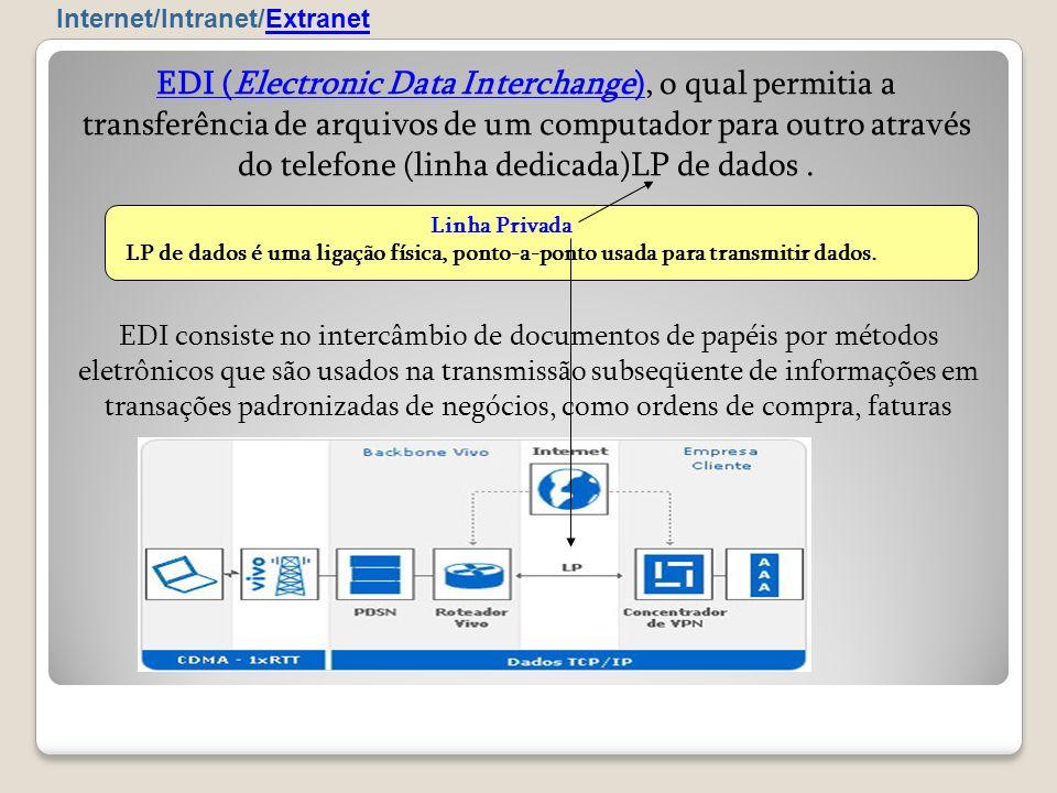 Internet/Intranet/Extranet EDI (Electronic Data Interchange), o qual permitia a transferência de arquivos de um computador para outro através do telef