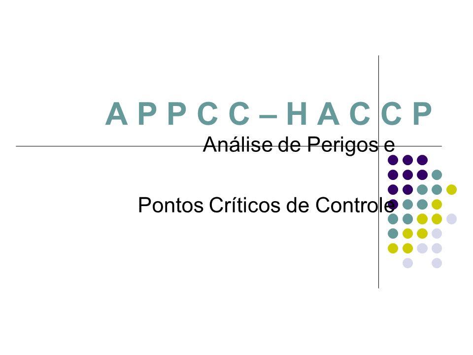 A P P C C – H A C C P Análise de Perigos e Pontos Críticos de Controle