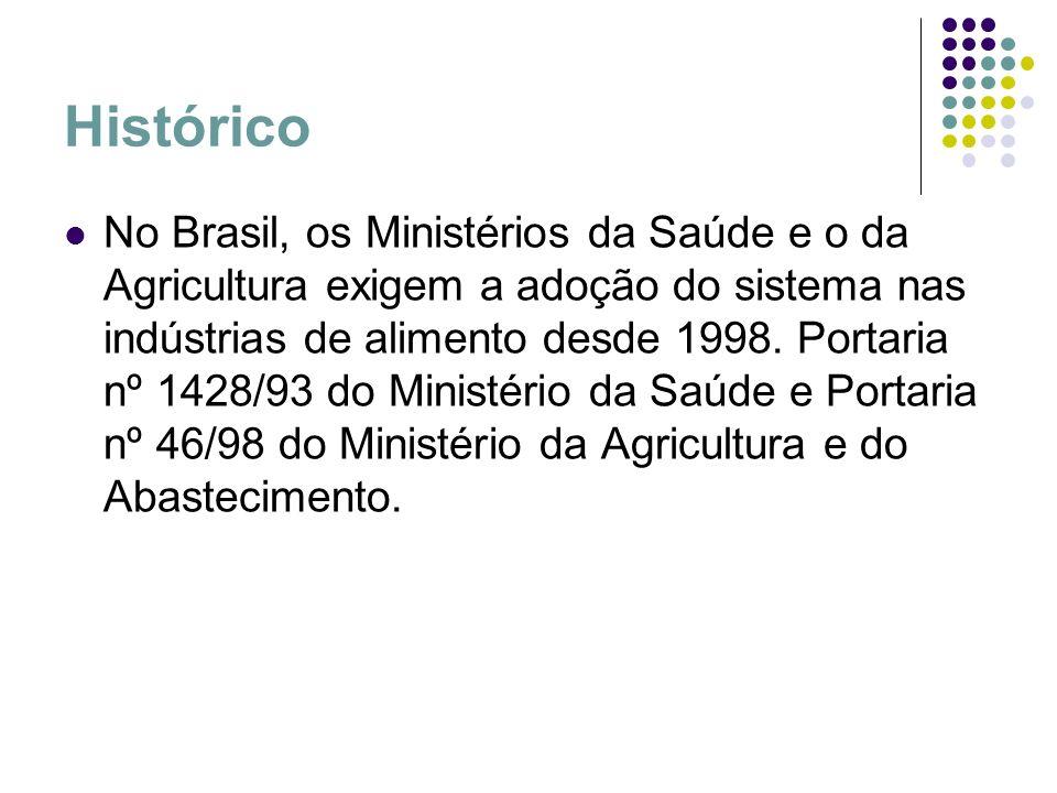Histórico No Brasil, os Ministérios da Saúde e o da Agricultura exigem a adoção do sistema nas indústrias de alimento desde 1998. Portaria nº 1428/93