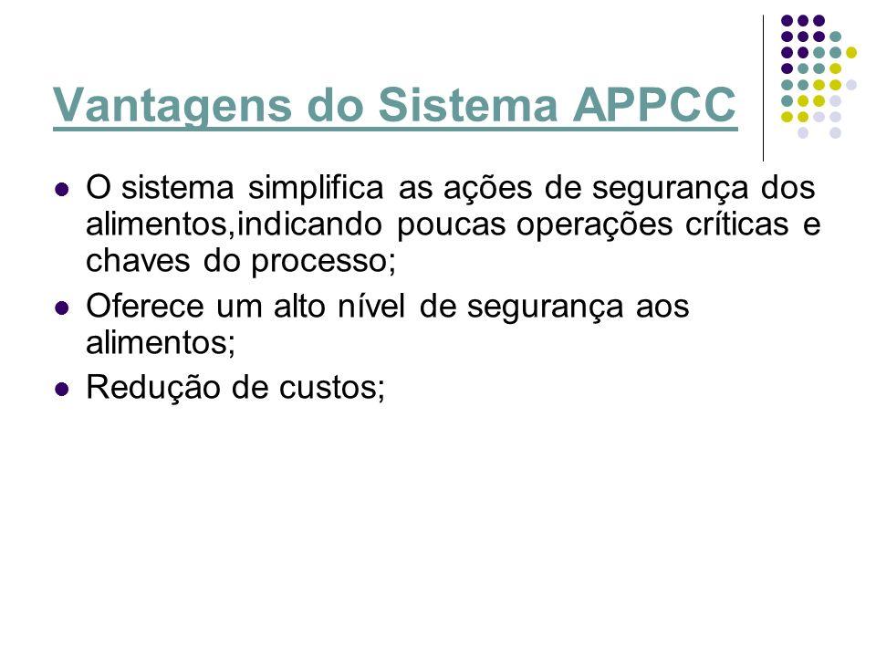 Vantagens do Sistema APPCC O sistema simplifica as ações de segurança dos alimentos,indicando poucas operações críticas e chaves do processo; Oferece