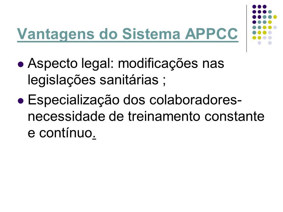 Vantagens do Sistema APPCC Aspecto legal: modificações nas legislações sanitárias ; Especialização dos colaboradores- necessidade de treinamento const