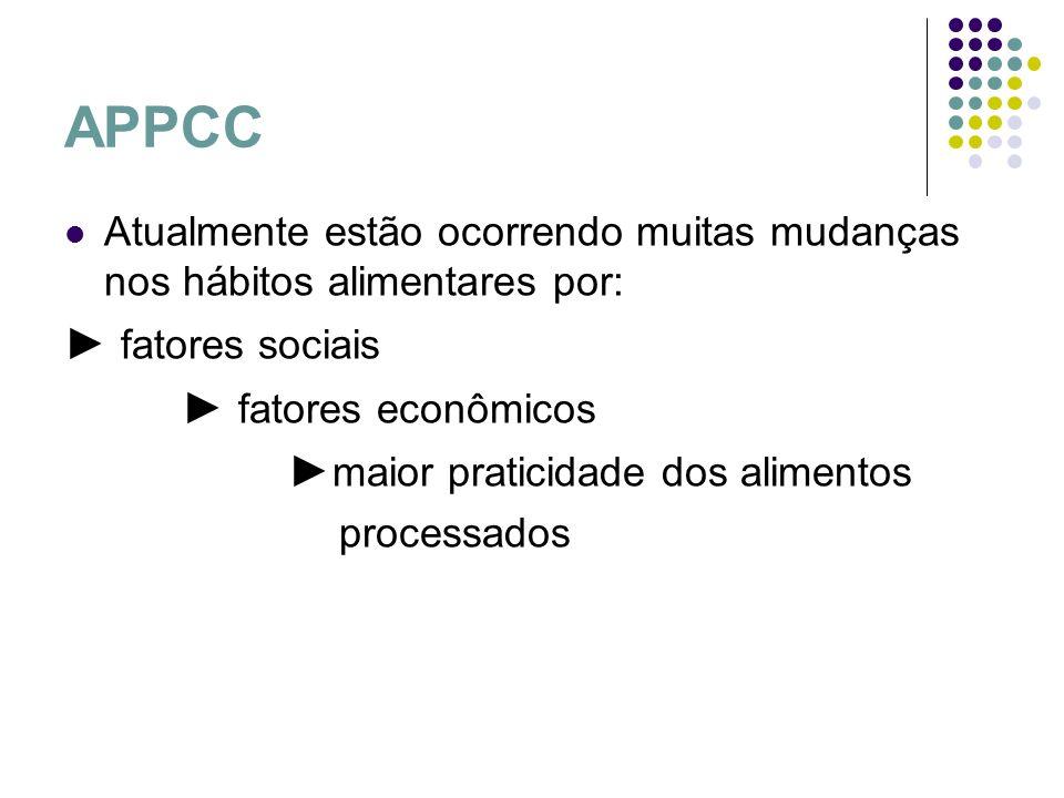 APPCC Atualmente estão ocorrendo muitas mudanças nos hábitos alimentares por: fatores sociais fatores econômicos maior praticidade dos alimentos proce