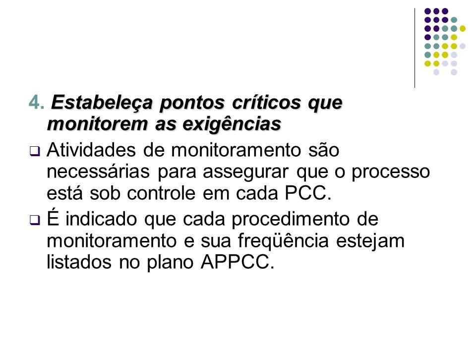 Estabeleça pontos críticos que monitorem as exigências 4. Estabeleça pontos críticos que monitorem as exigências Atividades de monitoramento são neces