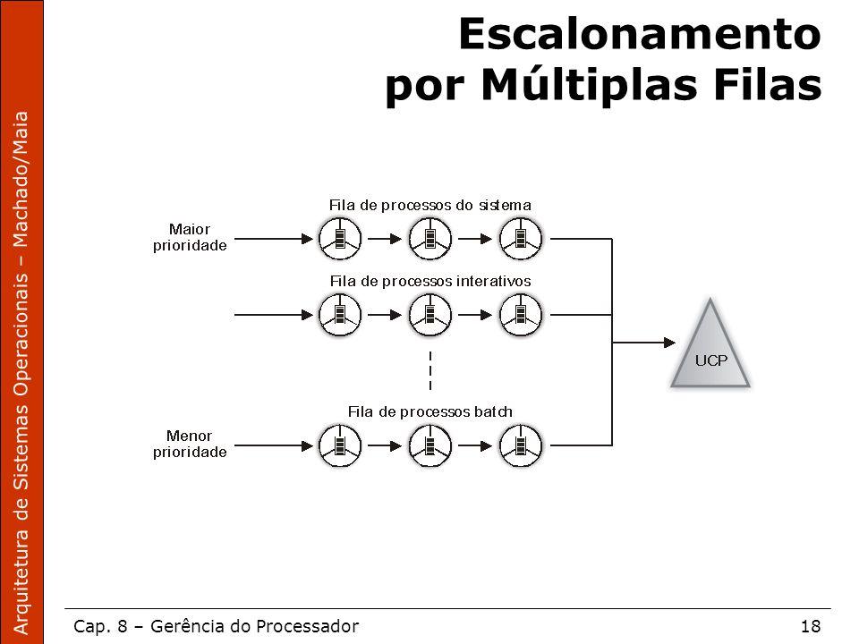 Arquitetura de Sistemas Operacionais – Machado/Maia Cap. 8 – Gerência do Processador18 Escalonamento por Múltiplas Filas