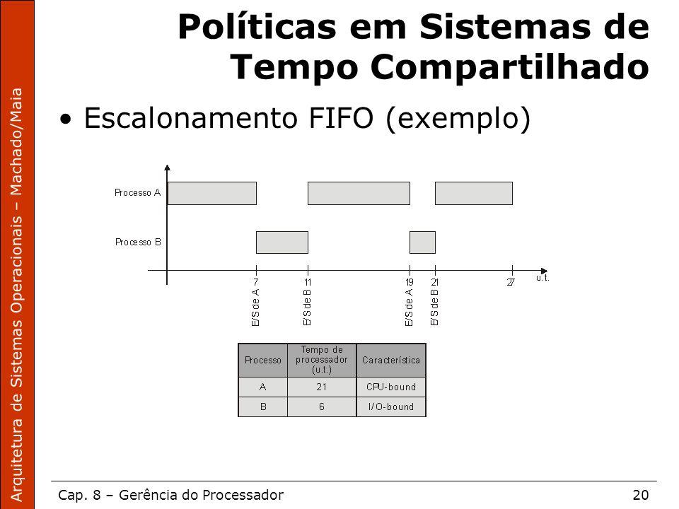 Arquitetura de Sistemas Operacionais – Machado/Maia Cap. 8 – Gerência do Processador20 Políticas em Sistemas de Tempo Compartilhado Escalonamento FIFO