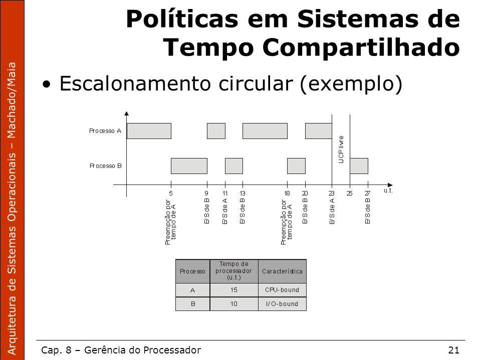 Arquitetura de Sistemas Operacionais – Machado/Maia Cap. 8 – Gerência do Processador21 Políticas em Sistemas de Tempo Compartilhado Escalonamento circ
