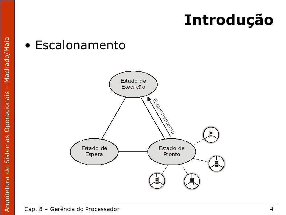 Arquitetura de Sistemas Operacionais – Machado/Maia Cap. 8 – Gerência do Processador4 Introdução Escalonamento