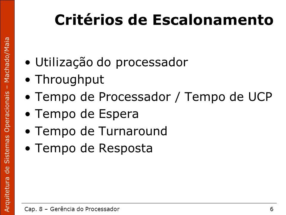 Arquitetura de Sistemas Operacionais – Machado/Maia Cap. 8 – Gerência do Processador6 Critérios de Escalonamento Utilização do processador Throughput