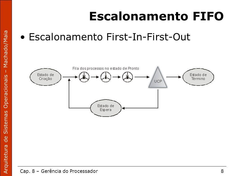 Arquitetura de Sistemas Operacionais – Machado/Maia Cap. 8 – Gerência do Processador8 Escalonamento FIFO Escalonamento First-In-First-Out