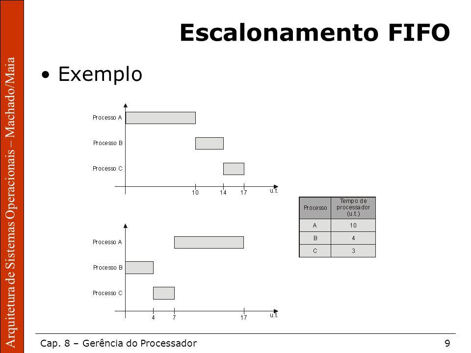 Arquitetura de Sistemas Operacionais – Machado/Maia Cap. 8 – Gerência do Processador9 Arquitetura de Sistemas Operacionais – Machado/Maia Escalonament