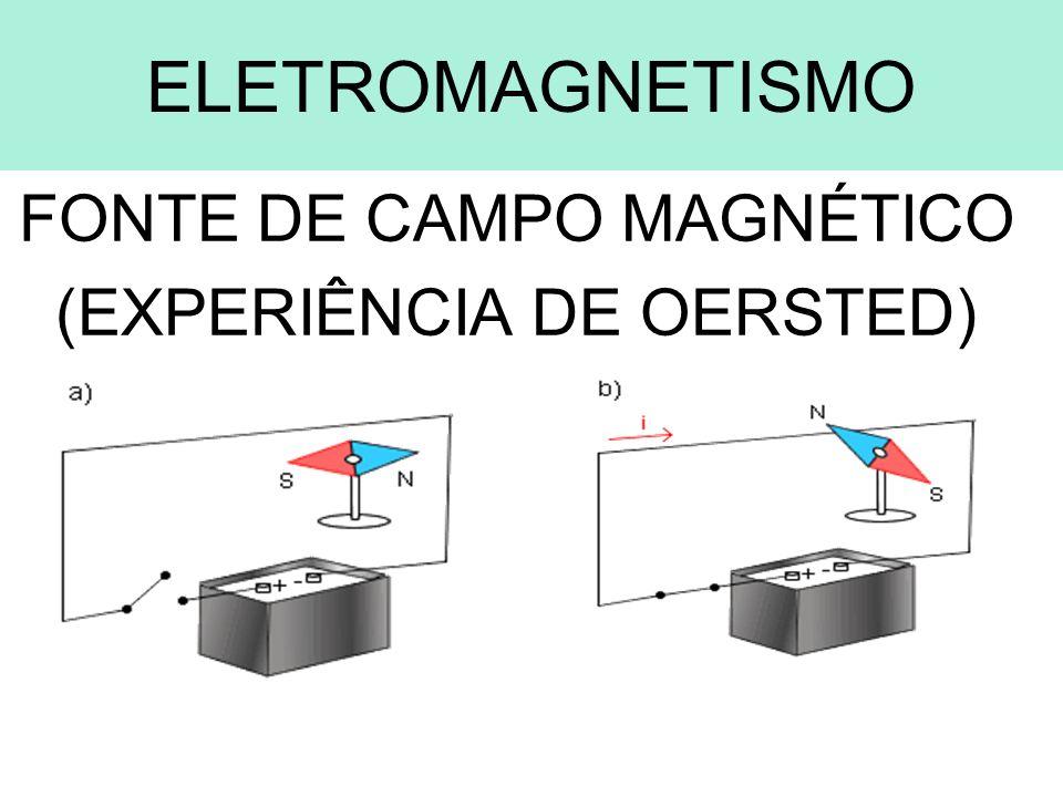 ELETROMAGNETISMO FONTE DE CAMPO MAGNÉTICO (EXPERIÊNCIA DE OERSTED)