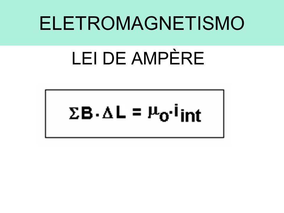 ELETROMAGNETISMO LEI DE AMPÈRE