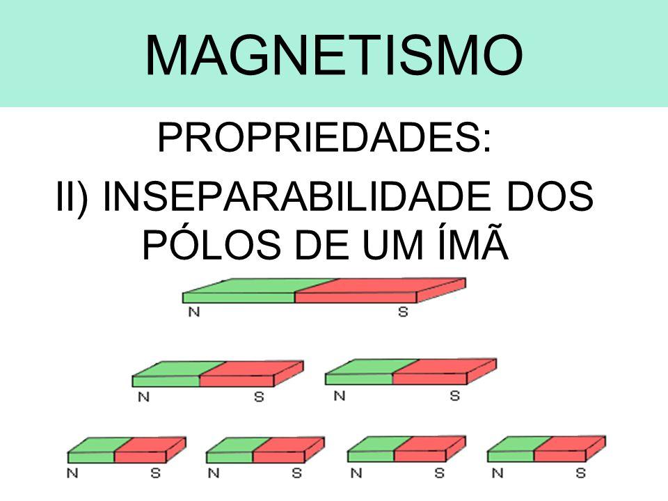 MAGNETISMO PROPRIEDADES: II) INSEPARABILIDADE DOS PÓLOS DE UM ÍMÃ