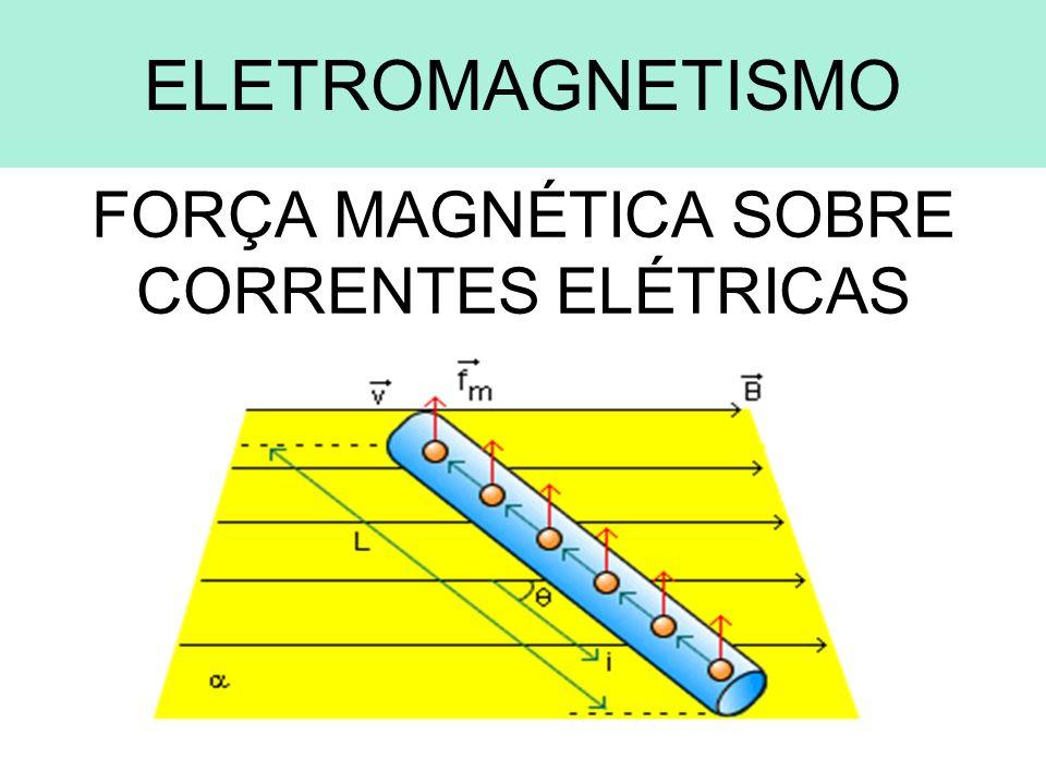 ELETROMAGNETISMO FORÇA MAGNÉTICA SOBRE CORRENTES ELÉTRICAS