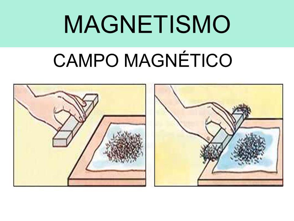 MAGNETISMO CAMPO MAGNÉTICO