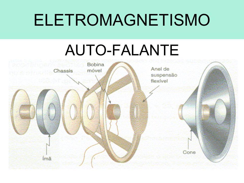 ELETROMAGNETISMO AUTO-FALANTE