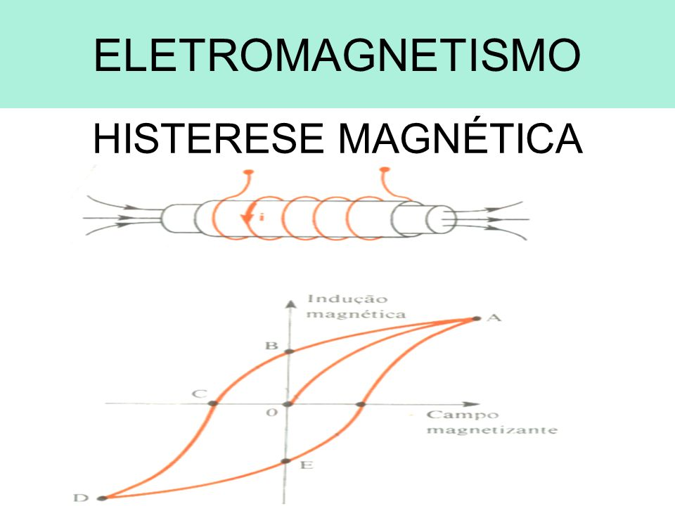 ELETROMAGNETISMO HISTERESE MAGNÉTICA