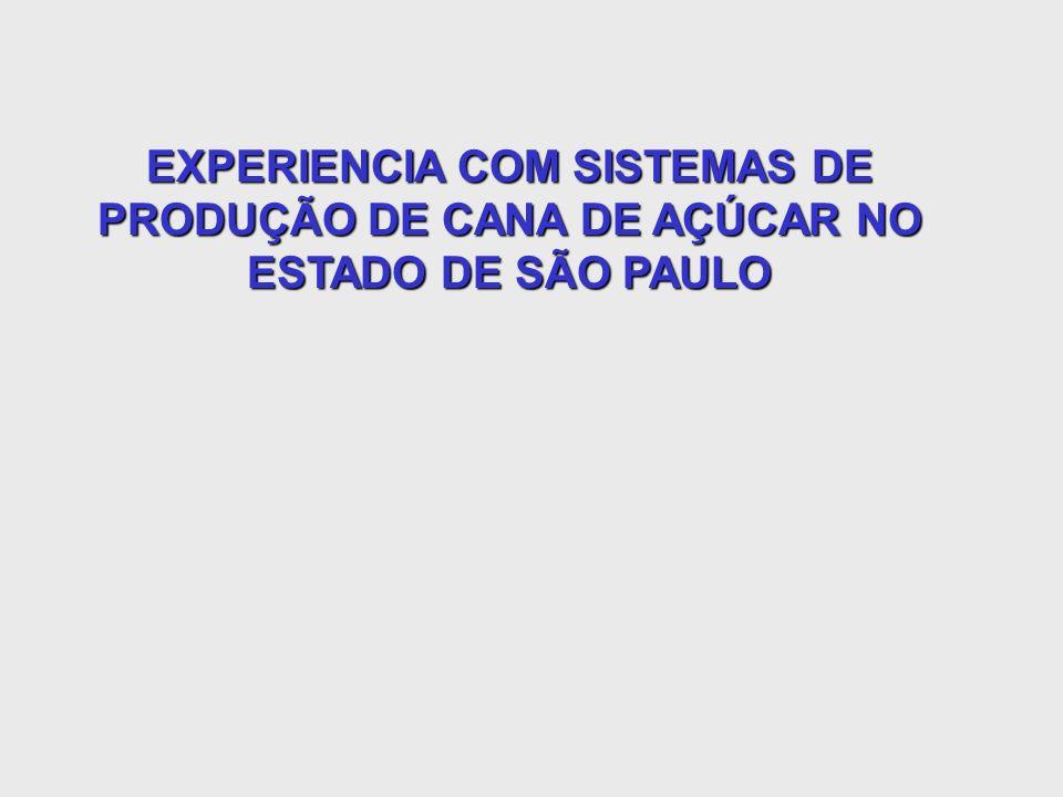 Evolução Área de Colheita Mecanizada e Crua no Brasil Fonte : Nunes Junior citado por Ripoli & Ripoli (2004) Lei n.