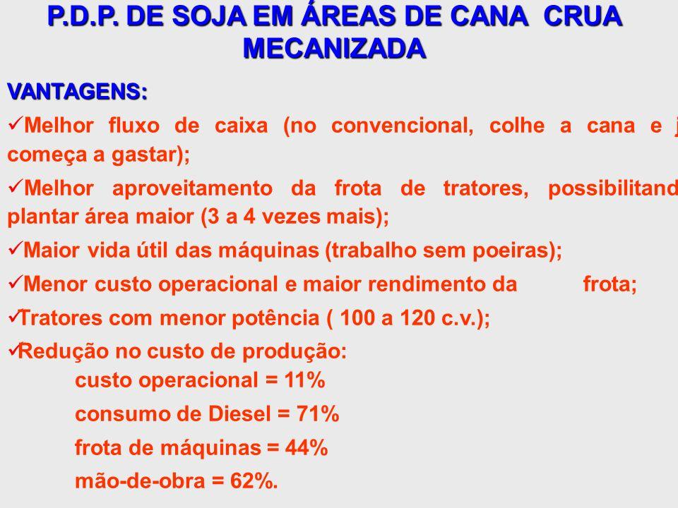 P.D.P. DE SOJA EM ÁREAS DE CANA CRUA MECANIZADA VANTAGENS: Melhor fluxo de caixa (no convencional, colhe a cana e já começa a gastar); Melhor aproveit