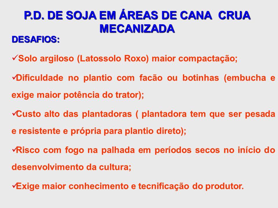 P.D. DE SOJA EM ÁREAS DE CANA CRUA MECANIZADA DESAFIOS: Solo argiloso (Latossolo Roxo) maior compactação; Dificuldade no plantio com facão ou botinhas