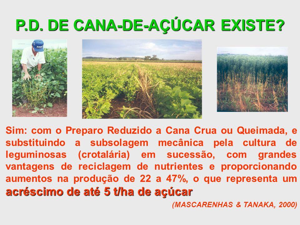 P.D. DE CANA-DE-AÇÚCAR EXISTE? acréscimo de até 5 t/ha de açúcar Sim: com o Preparo Reduzido a Cana Crua ou Queimada, e substituindo a subsolagem mecâ