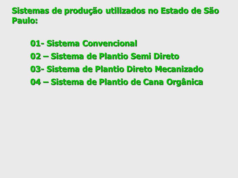 01- Sistema Convencional 02 – Sistema de Plantio Semi Direto 03- Sistema de Plantio Direto Mecanizado 04 – Sistema de Plantio de Cana Orgânica Sistema