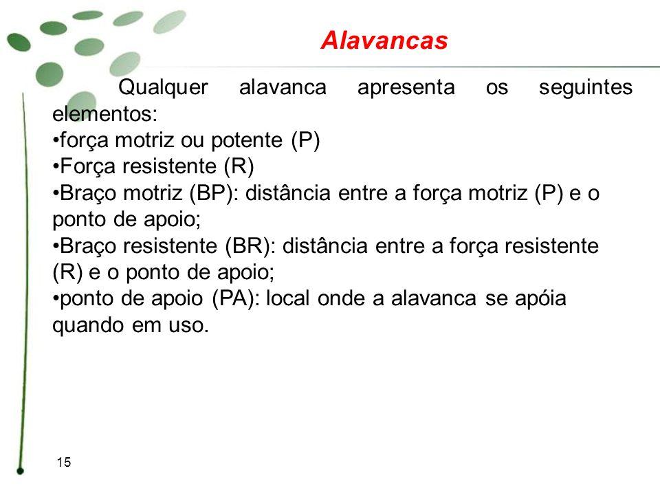 15 Alavancas Qualquer alavanca apresenta os seguintes elementos: força motriz ou potente (P) Força resistente (R) Braço motriz (BP): distância entre a