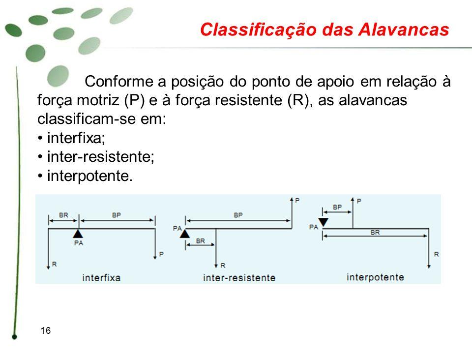 16 Classificação das Alavancas Conforme a posição do ponto de apoio em relação à força motriz (P) e à força resistente (R), as alavancas classificam-s