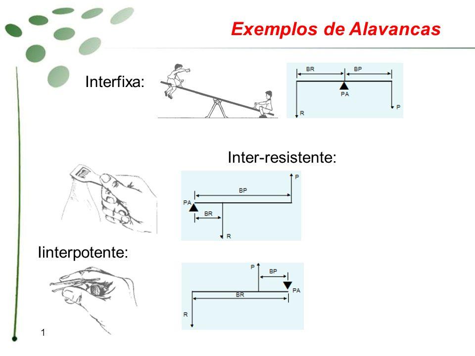 17 Exemplos de Alavancas Interfixa: Inter-resistente: Iinterpotente:
