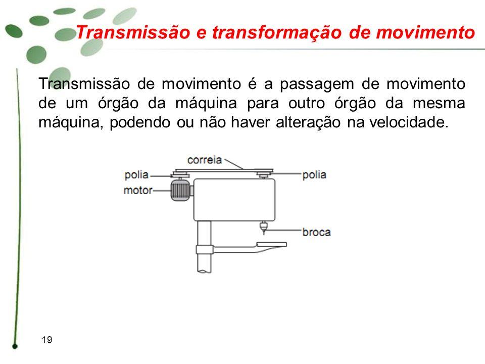 19 Transmissão e transformação de movimento Transmissão de movimento é a passagem de movimento de um órgão da máquina para outro órgão da mesma máquin