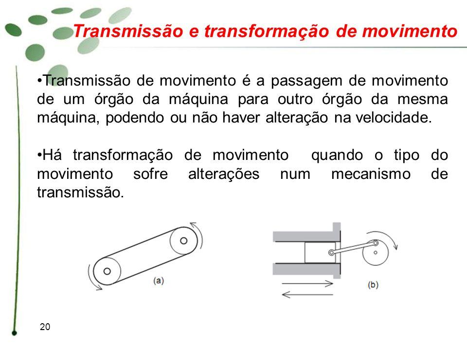 20 Transmissão e transformação de movimento Transmissão de movimento é a passagem de movimento de um órgão da máquina para outro órgão da mesma máquin