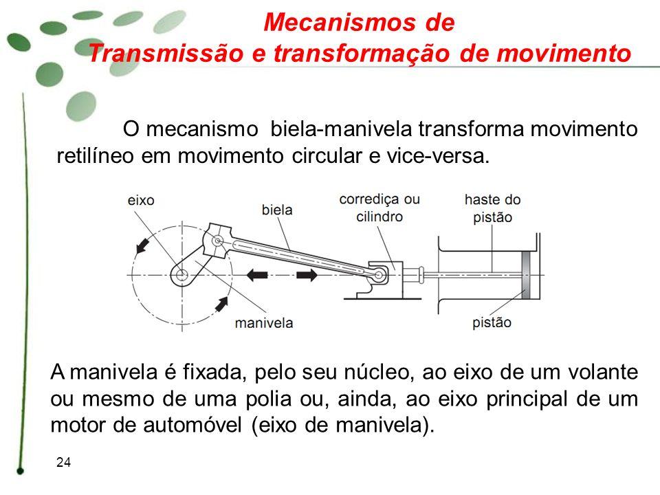 24 Mecanismos de Transmissão e transformação de movimento O mecanismo biela-manivela transforma movimento retilíneo em movimento circular e vice-versa