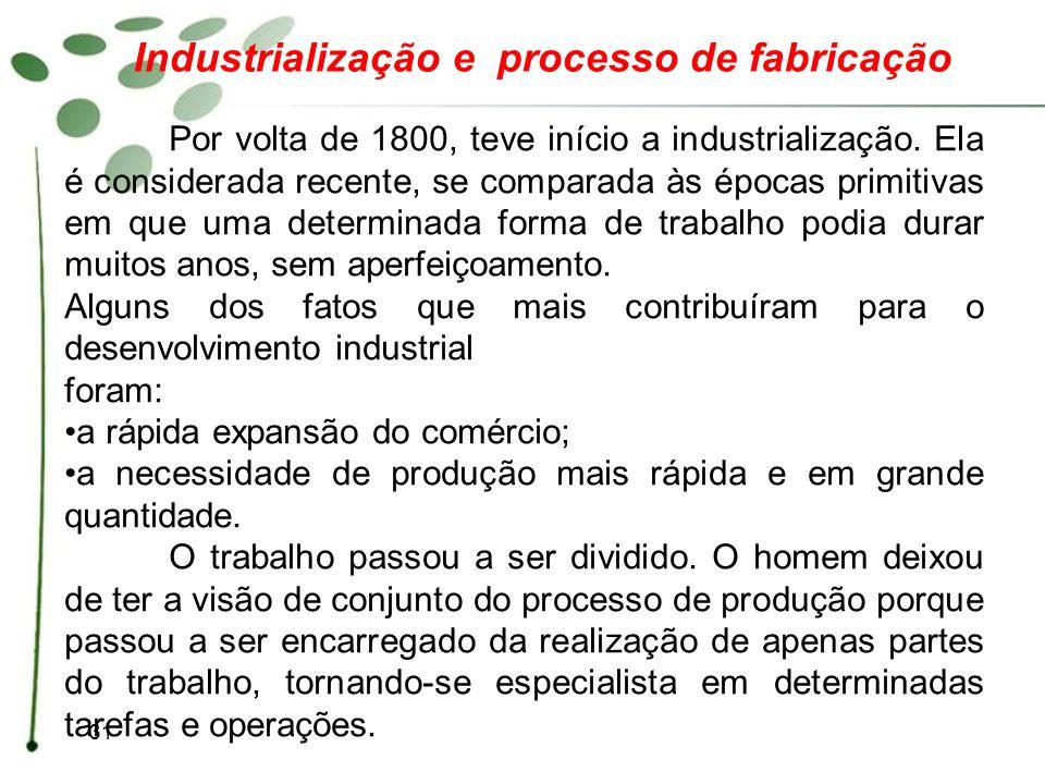 31 Industrialização e processo de fabricação Por volta de 1800, teve início a industrialização. Ela é considerada recente, se comparada às épocas prim