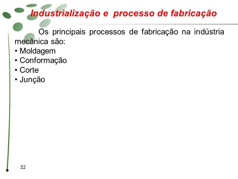 32 Industrialização e processo de fabricação Os principais processos de fabricação na indústria mecânica são: Moldagem Conformação Corte Junção